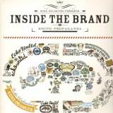 Ecko Unlimited Présente - Inside The Brand - Rhino Propaganda - 12''
