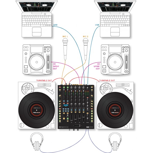 table de mixage rane sixty eight temple of deejays. Black Bedroom Furniture Sets. Home Design Ideas